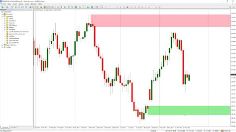 Drawing Zone by Zone Indicator For Metatrader 4 Mt4 Draw Zones On Chart