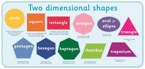 Shape 2 D 2d shapes panel