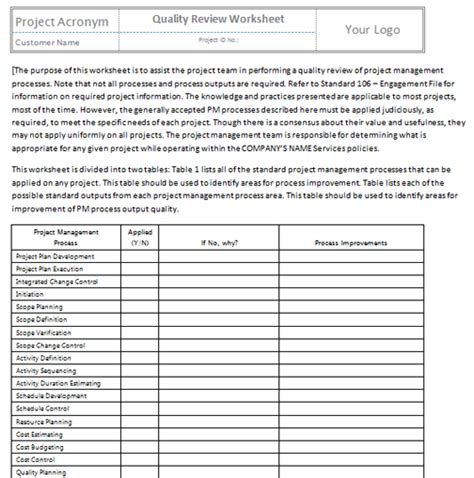 project review template perform quality assurance templates project management