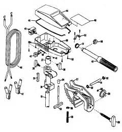 minn kota electric fishing motor parts model 10m sears partsdirect