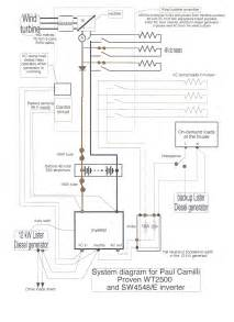 wind turbine wiring diagram at the end of the road