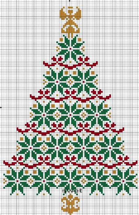 Christmas Tree Pattern In C | christmas craft ideas christmas trees cross stitch