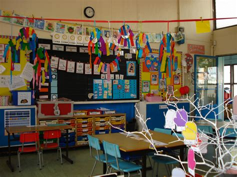 themes for decorating kindergarten classroom kindergarten classroom decorating ideas applying