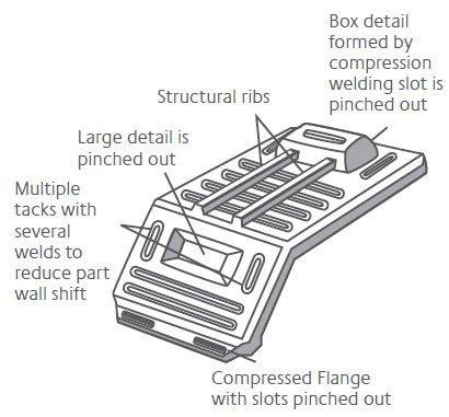 electrical wiring diagram reading pdf wiring source