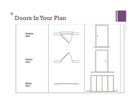 door symbol in floor plan floor plans