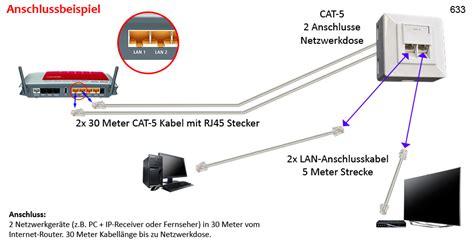 gigabit ethernet wiring diagram wiring diagram schemes