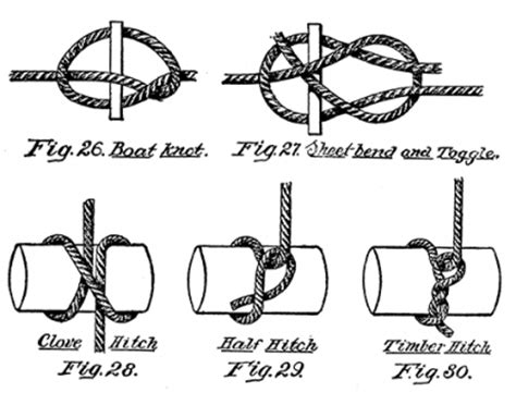 clove hitch definition etymology and usage exles - Knot Boat Definition