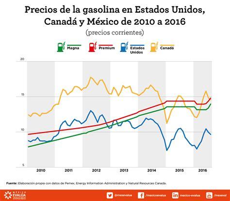 gasolina pagada en efectivo 2016 mexico evalua centro de an 225 lisis de pol 237 ticas p 250 blicas
