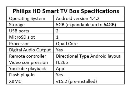 Led Philips 39 Inch 39pha4251s70 Crytal Clear Free Ongkir buy philips 50 quot dvb t2 deals for only s 678 instead of s 1299