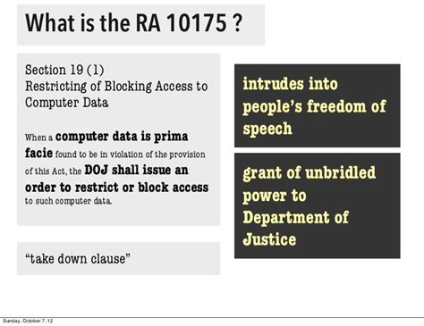 section 7 1 of the data protection act 1998 on the cybercrime act