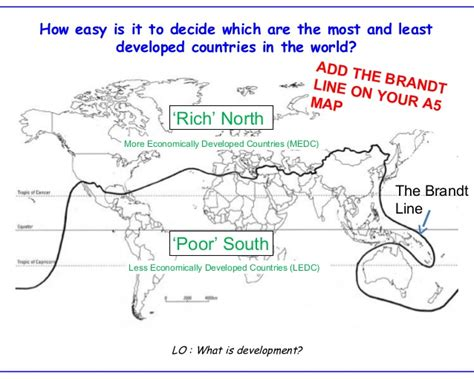 What Is L Development by L1 What Is Development Ap