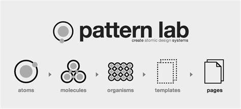 pattern lab php atomic design by brad frost beyond the desktop