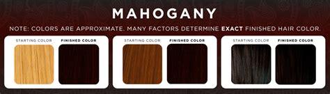 mahogany hair color chart mahogany henna hair dye henna color lab henna hair dye
