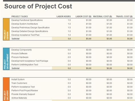 pricing schedule template budgets office