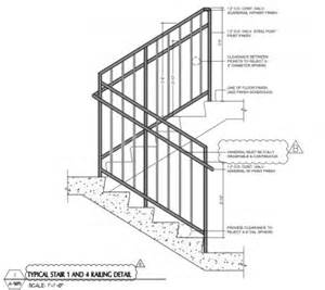 Guardrail And Handrail archicad talk view topic south florida code handrail guardrail object