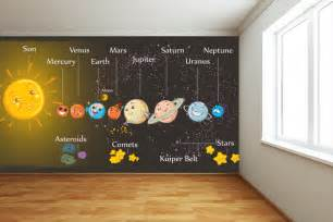 Solar System Wall Mural New Children S Wallpapers Wallpaper Ink