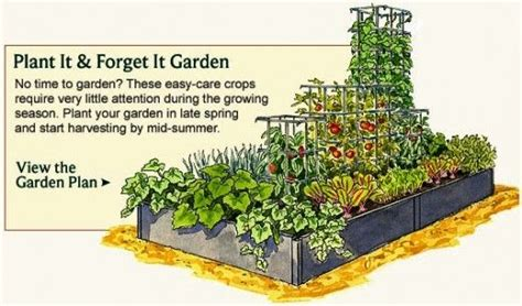 Vegetable Garden Planner Layout Design Plans For Small Sle Vegetable Garden Plans