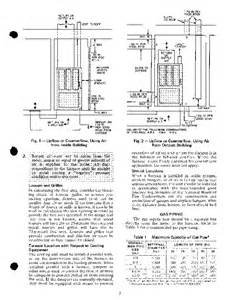 carrier furnace manual for carrier furnace