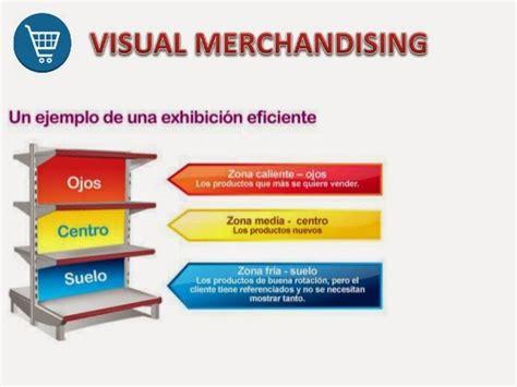 imagenes marketing visual micropost marketing merchandising b 193 sico micropostmarketing