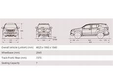 SUV Vehicles
