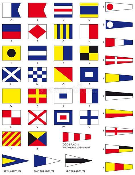 boat communication flags nautical flags stock vector illustration of mayday