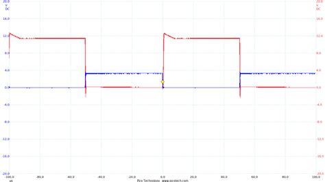 transistor bjt y jfet transistor mosfet et jfet 28 images irf520 versus irf540 fet vs bjt vs igbt what s the