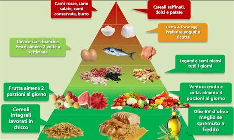 piramide alimentare aggiornata piramide alimentare qual 232 quella giusta foodinsider it