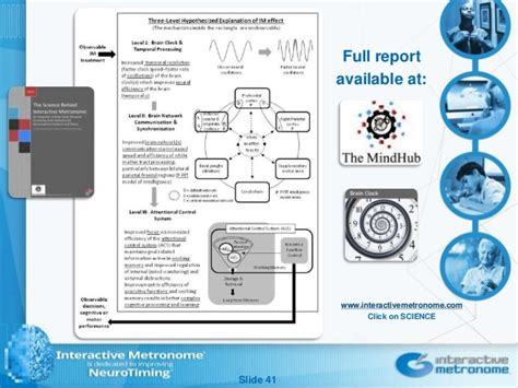 vestibular therapy cpt code introduction to interactive metronome 174 professional
