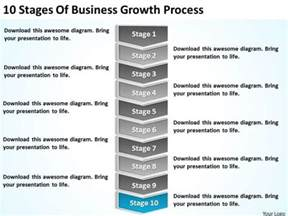 Business Growth Strategy Template Business Growth Plan Ppt Limited Time Offer Buy It Now