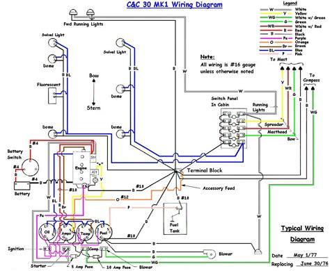 stratos center console wiring diagram