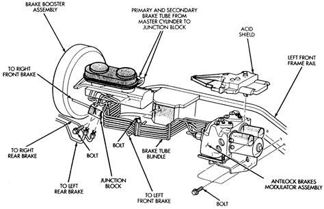 repair anti lock braking 1995 chrysler lebaron interior lighting repair guides bendix system 4 anti lock brake system bendix system 4 anti lock brake