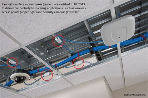 Ceiling Mounted Light Point Simplify In Ceiling Installation With Panduit 174 Surface Mount Boxes Business Wire