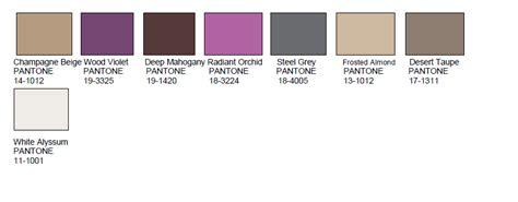 home design color trends 2015 pantone 2015 home color trends design confidential