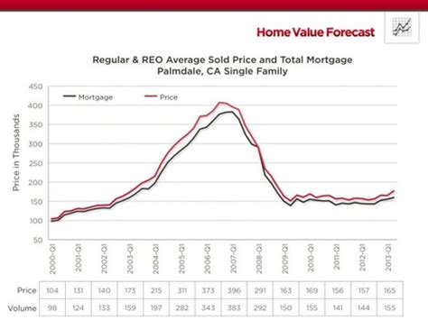 why you should care about your s mortgage the