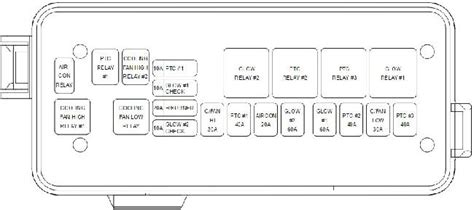 kia carnival fuse box diagram free wiring