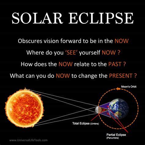 new lunar 2017 new moon solar eclipse february 26 27 2017