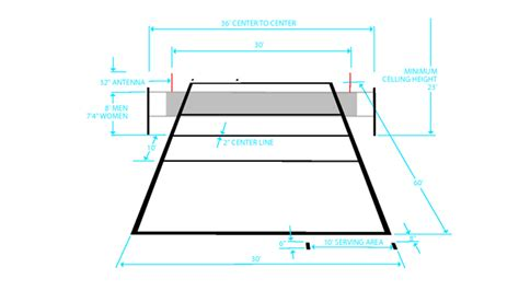 backyard volleyball court dimensions beach volleyball court dimensions regulation pictures to