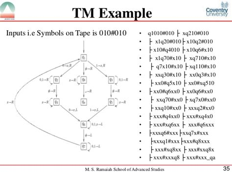 turing machine state diagram exles turing machine