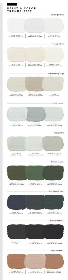 most popular colors 2017 25 best ideas about popular paint colors on pinterest