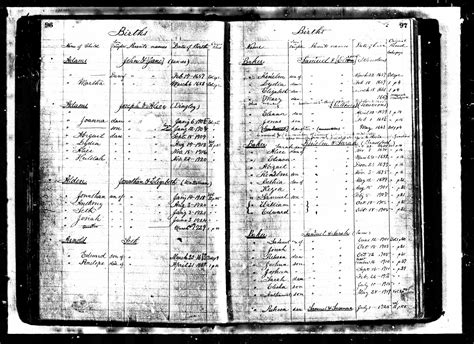 Birth Records Ma Walter D Wood S Family Pages Birth Records Children Of Baker Samuel Snow