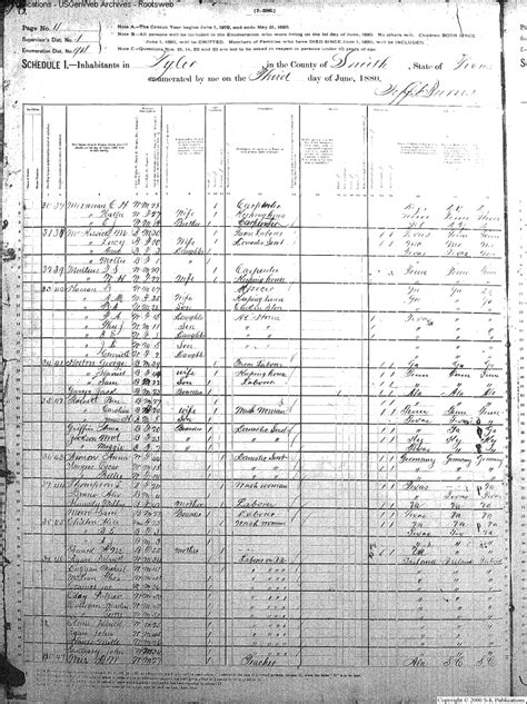 Smith County Records Basil Human And His Family Of Smith County Tx