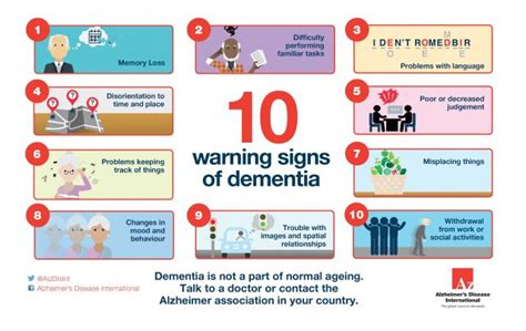 dementia symptoms early symptoms alzheimer s disease international