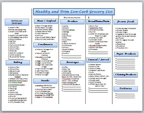 printable australian grocery list free printable grocery shopping list for healthy and trim