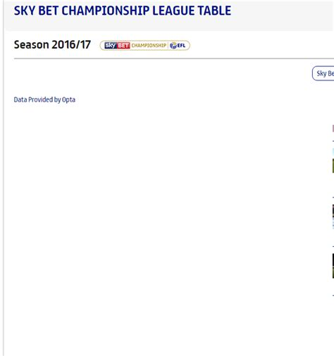 Sky Bet League 1 Table by 1 8 Stabilization And Translation Vivaldi Browser