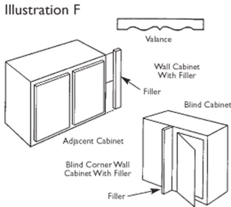 How To Install Cabinet Filler Cabinet Sense Ready To Assemble Cabinets Rta Cabinets