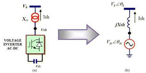 synchronous capacitor definition synchronous capacitor definition 28 images what is power factor correction definition
