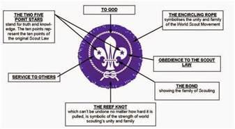 Badge Meaning Byk999 September 2014