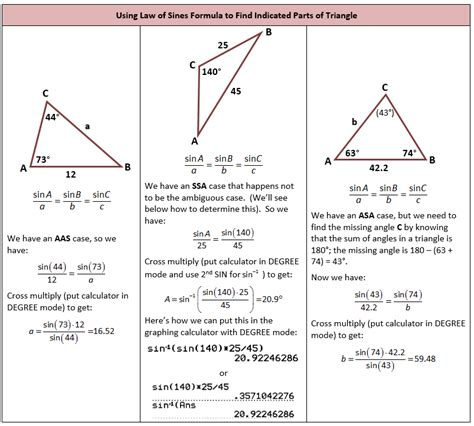 all sections of law law of sines