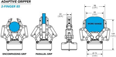 Custom Design Tool Software robotiq 2 finger 85 140 robot gripper bolee machine