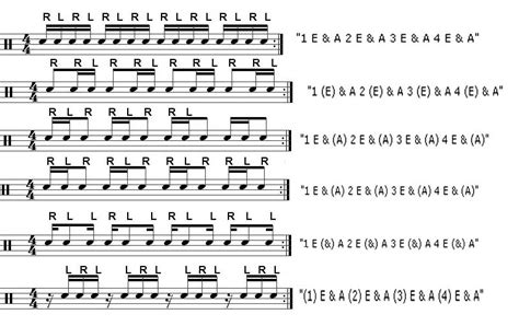drum tutorial for beginners drum drum tabs for beginners drum tabs for beginners